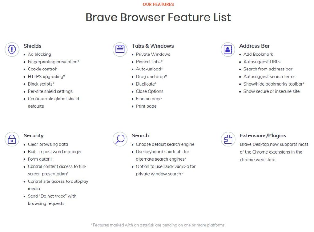 brave features