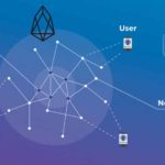The DPOS consent system - Delegated proof of stake
