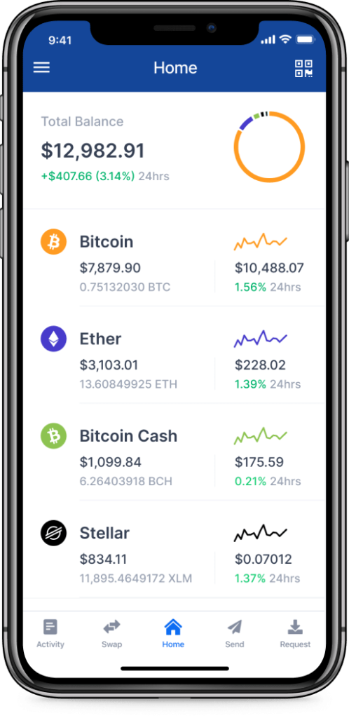 cryptocurrency wallets - blockchain.com